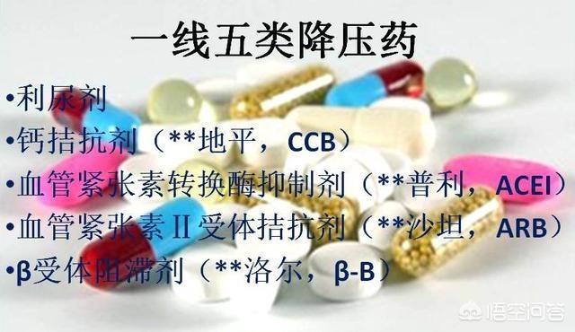服用长效降压药3种,上午血压低,下午血压高,该怎么办?