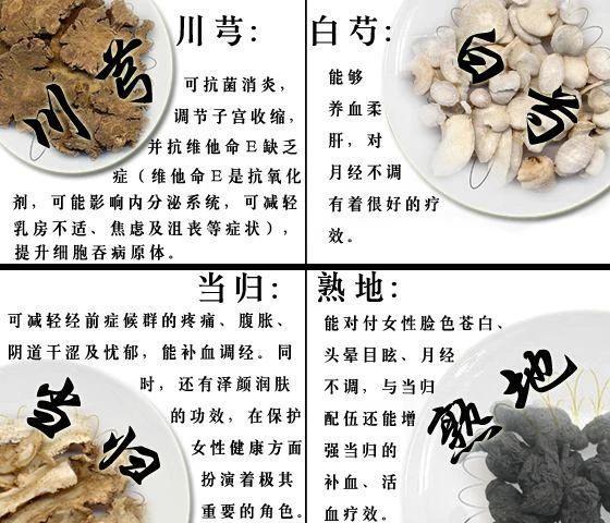 流传千年的三大经典古方调脾胃的中药配方图片,教你补气、补血、健脾胃