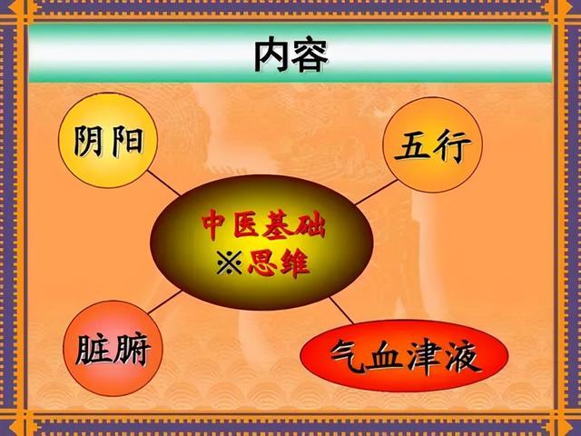 这篇文章带你更好的了解中医文化和中医功效