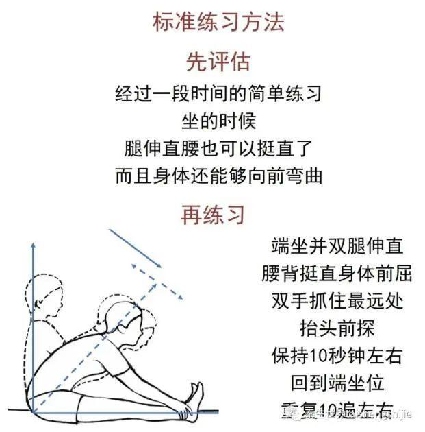 推拿腰椎后会血压高吗,血压高怎么调理才会降