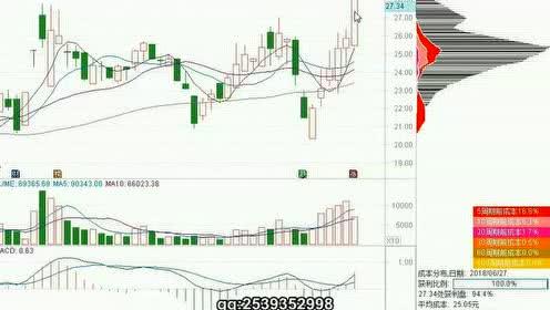 股票入门基础知识怎样看J线,一分钟k线图怎么看涨跌