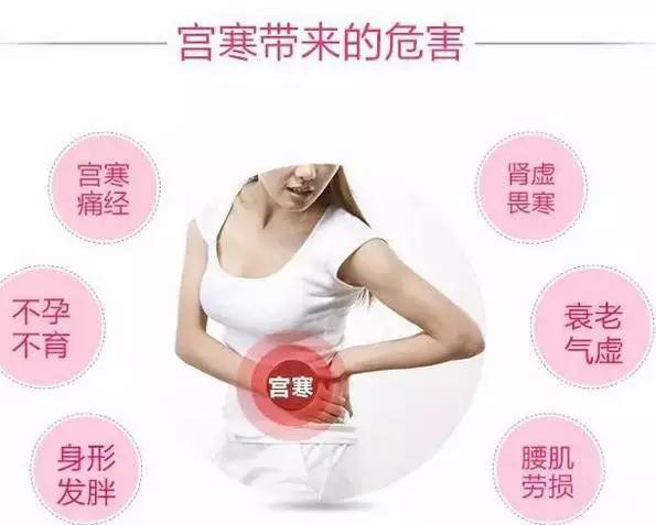中医痛经的临床表现,痛经症怎么治
