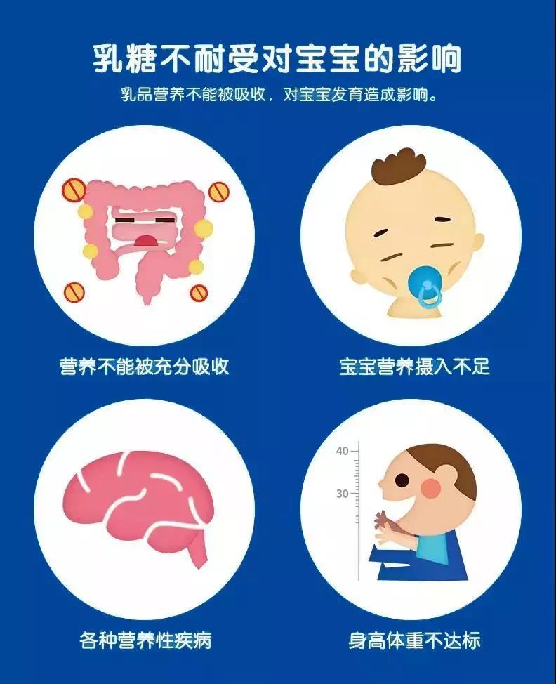 缺乏蛋白质有哪些症状,蛋白质缺乏症是什么病