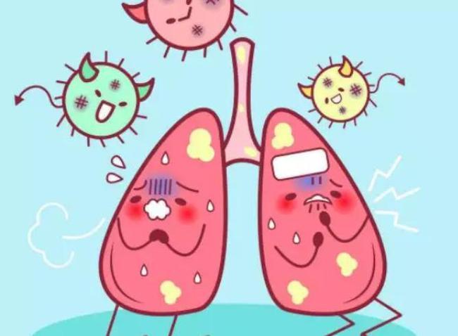 呼吸能决定肺通气功能是否正常,肺通气储备功能