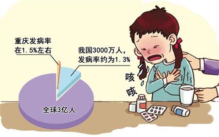 成人哮喘的症状有哪些,成人支气管肺炎会传染吗